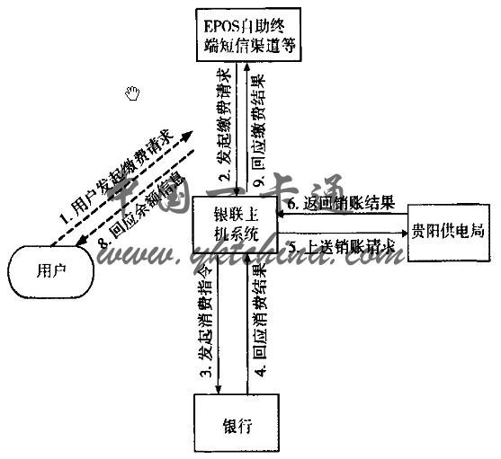 电路 电路图 电子 设计 素材 原理图 557_511